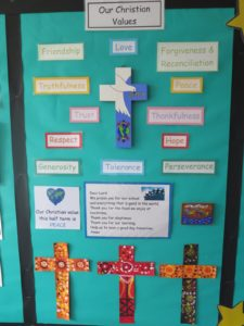 Christian values poster